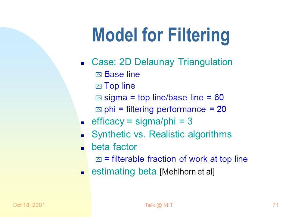 Oct 18, 2001Talk @ MIT71 Model for Filtering n Case: 2D Delaunay Triangulation y Base line y Top line y sigma = top line/base line = 60 y phi = filtering performance = 20 n efficacy = sigma/phi = 3 n Synthetic vs.