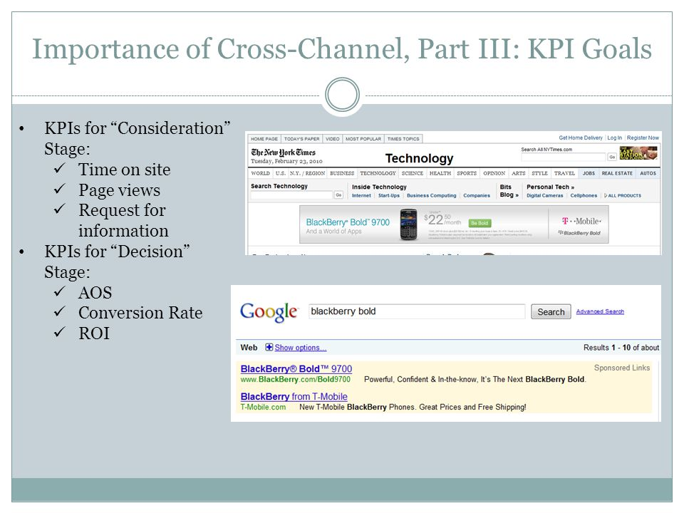 Importance of Cross-Channel, Part III: KPI Goals KPIs for Consideration Stage: Time on site Page views Request for information KPIs for Decision Stage: AOS Conversion Rate ROI
