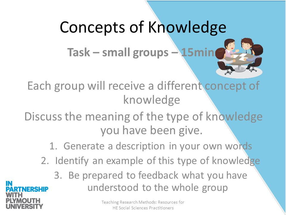 a discussion of the concept of knowledge