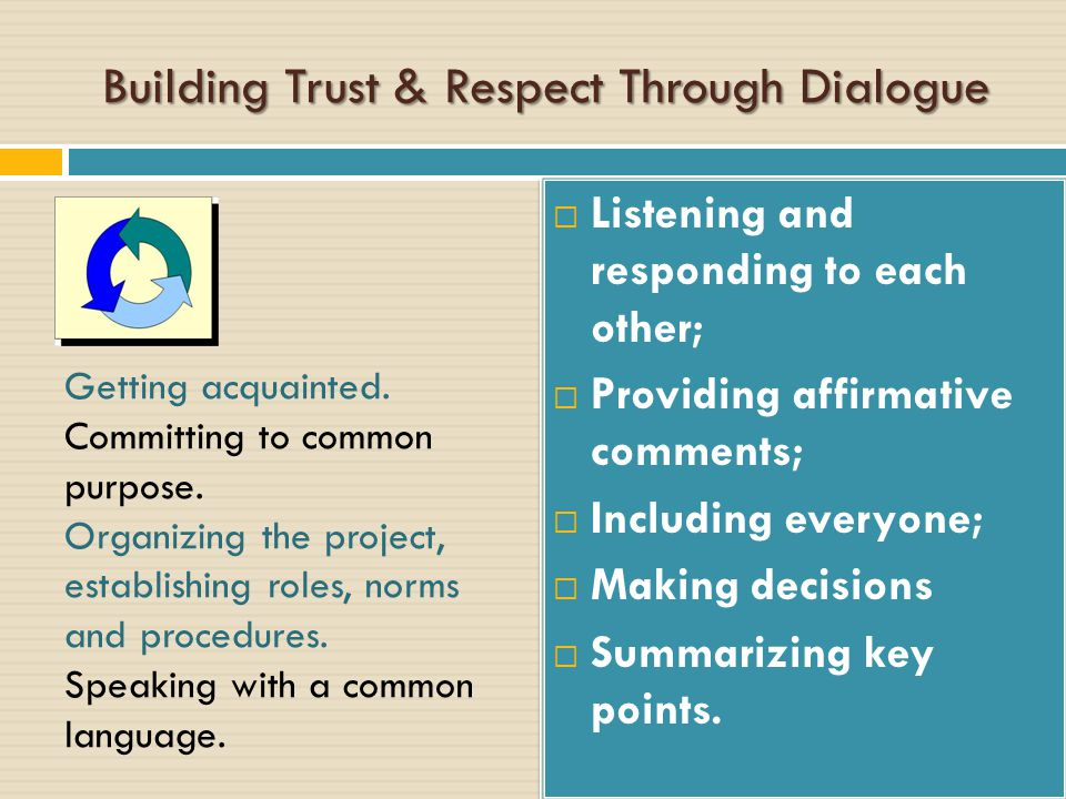 Building Trust & Respect Through Dialogue  Listening and responding to each other;  Providing affirmative comments;  Including everyone;  Making decisions  Summarizing key points.