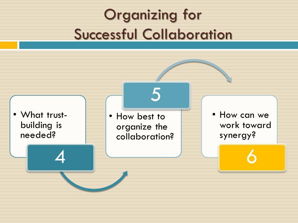 Organizing for Successful Collaboration What trust- building is needed.