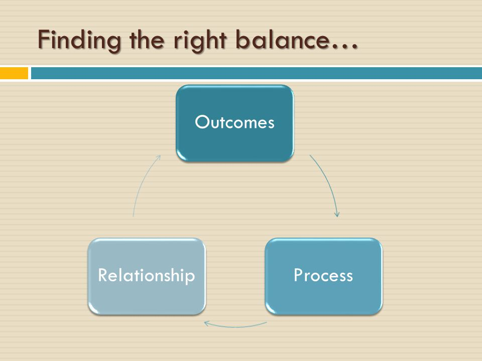 Finding the right balance… OutcomesProcessRelationship