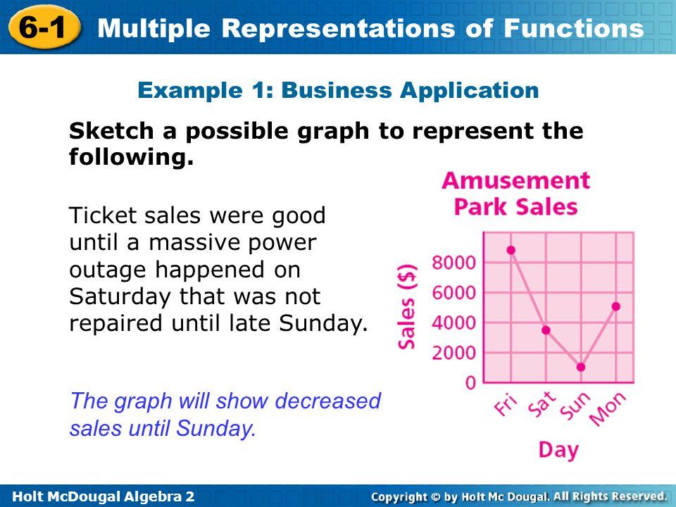 Holt McDougal Algebra Multiple Representations of Functions 6-1 ...