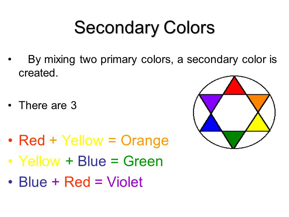 Secondary Colors By mixing two primary colors, a secondary color is created.