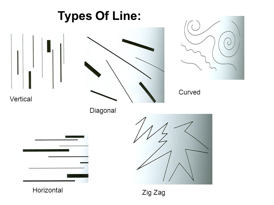 Types Of Line: Vertical Horizontal Diagonal Curved Zig Zag