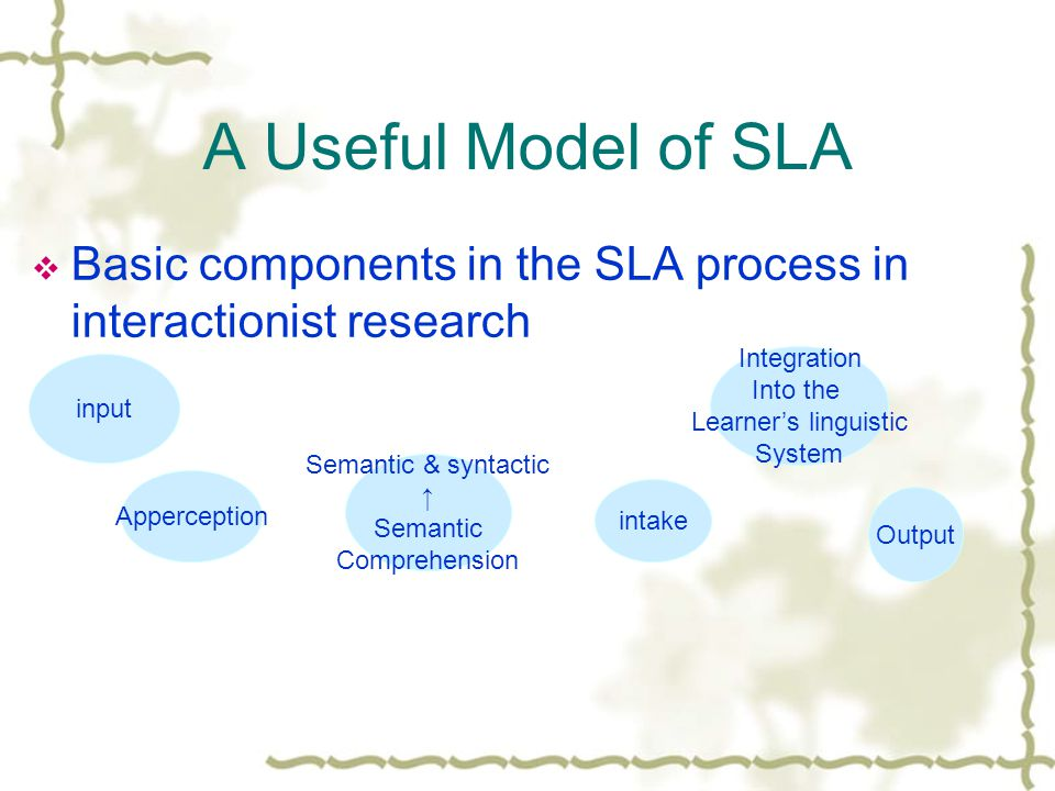 A Useful Model of SLA  Basic components in the SLA process in interactionist research input Apperception Semantic & syntactic ↑ Semantic Comprehension intake Integration Into the Learner's linguistic System Output