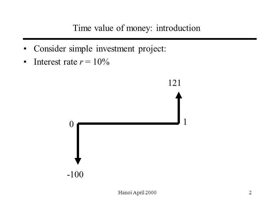 Hanoi April Time value of money: introduction Consider simple investment project: Interest rate r = 10%