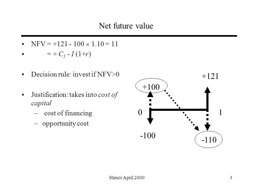 Hanoi April Net future value NFV =  1.10 = 11 = + C 1 - I (1+r) Decision rule: invest if NFV>0 Justification: takes into cost of capital – cost of financing –opportunity cost