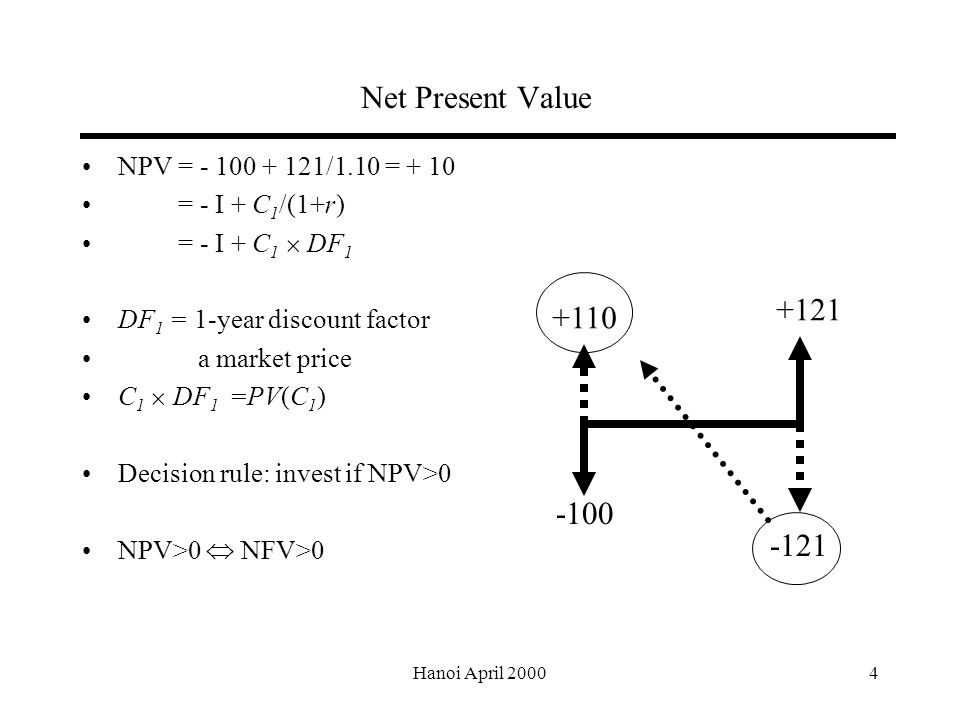 Hanoi April Net Present Value NPV = /1.10 = + 10 = - I + C 1 /(1+r) = - I + C 1  DF 1 DF 1 = 1-year discount factor a market price C 1  DF 1 =PV(C 1 ) Decision rule: invest if NPV>0 NPV>0  NFV>