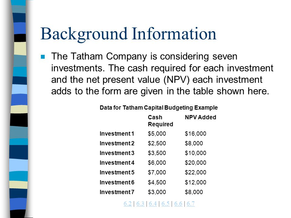 | 6.3 | 6.4 | 6.5 | 6.6 | Background Information n The Tatham Company is considering seven investments.