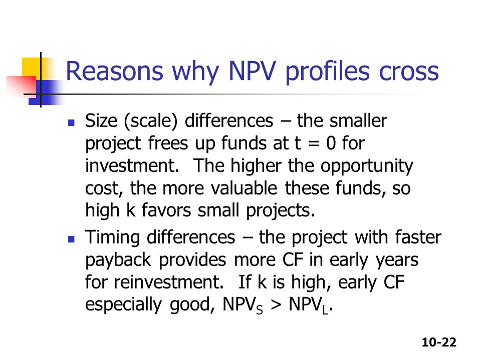 10-22 Reasons why NPV profiles cross Size (scale) differences – the smaller project frees up funds at t = 0 for investment.