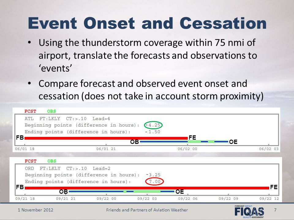 Event Onset and Cessation Using the thunderstorm coverage within 75 nmi of airport, translate the forecasts and observations to 'events' Compare forecast and observed event onset and cessation (does not take in account storm proximity) 1 November 2012Friends and Partners of Aviation Weather7 FBFE OBOE FBFE OBOE