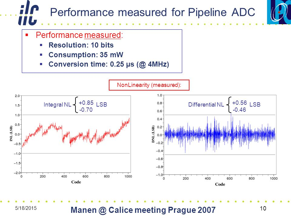 5/18/2015 Calice meeting Prague Performance measured for Pipeline ADC  Performance measured:  Resolution: 10 bits  Consumption: 35 mW  Conversion time: 0.25 µs 4MHz) NonLinearity (measured): Integral NL LSB Differential NL LSB