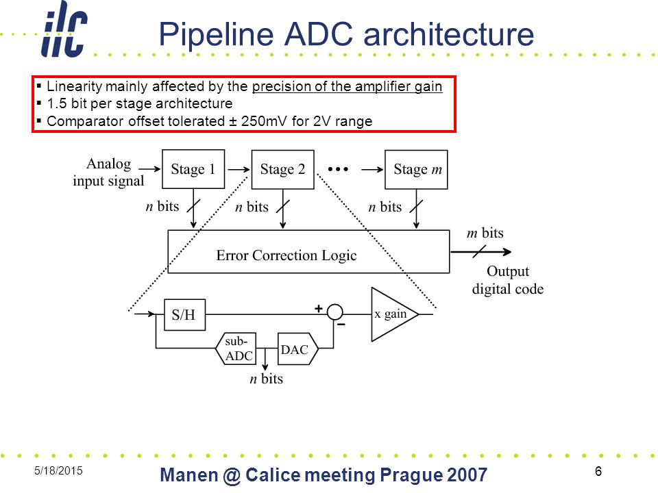 5/18/2015 Calice meeting Prague Pipeline ADC architecture  Linearity mainly affected by the precision of the amplifier gain  1.5 bit per stage architecture  Comparator offset tolerated ± 250mV for 2V range