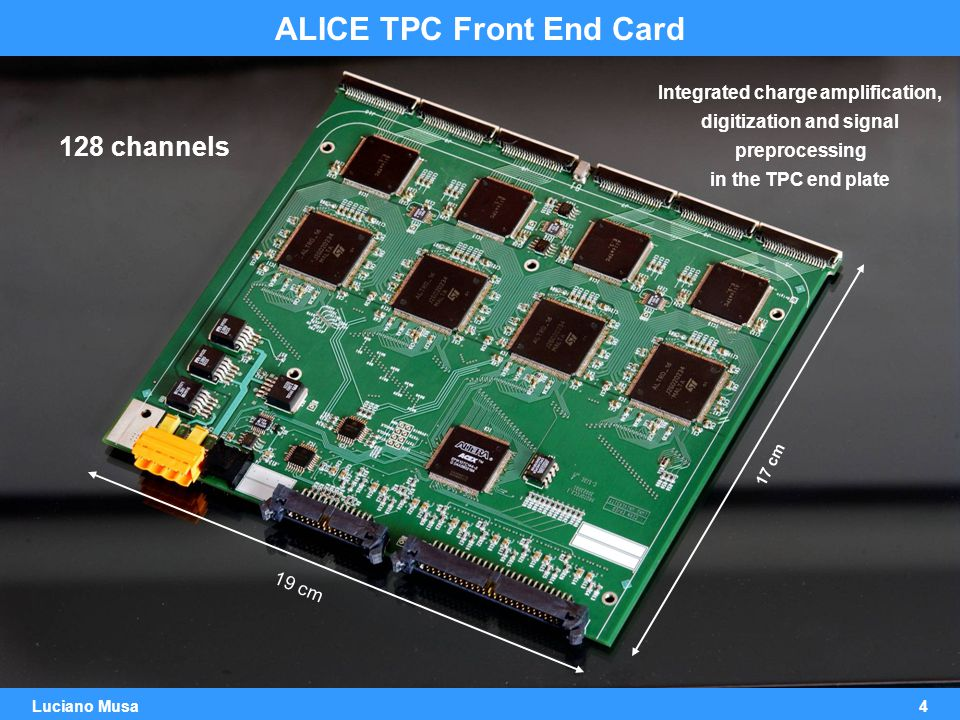 4 Luciano Musa 19 cm 17 cm ALICE TPC Front End Card Integrated charge amplification, digitization and signal preprocessing in the TPC end plate 128 channels
