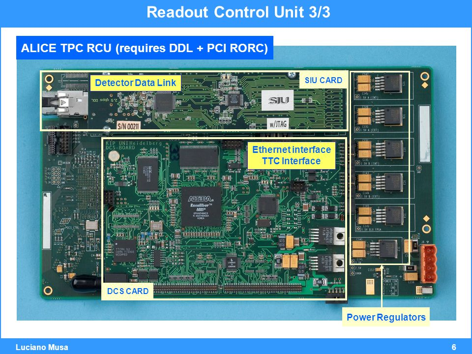6 Luciano Musa Power Regulators ALICE TPC RCU (requires DDL + PCI RORC) Readout Control Unit 3/3 DCS CARD SIU CARD Detector Data Link Ethernet interface TTC Interface