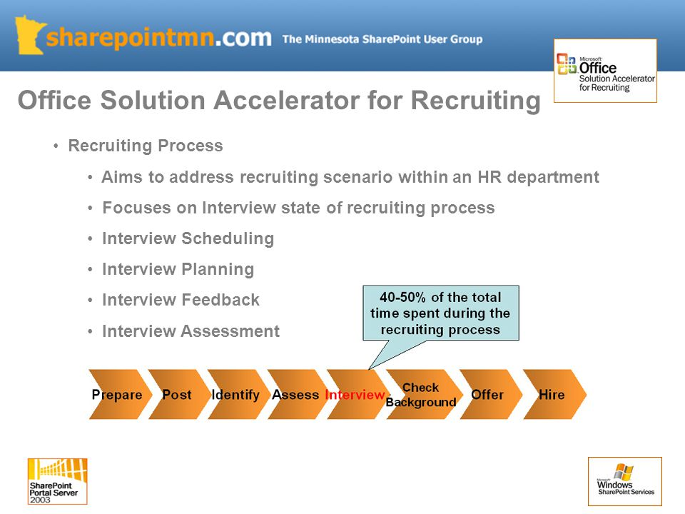 Recruiting Process Aims to address recruiting scenario within an HR department Focuses on Interview state of recruiting process Interview Scheduling Interview Planning Interview Feedback Interview Assessment