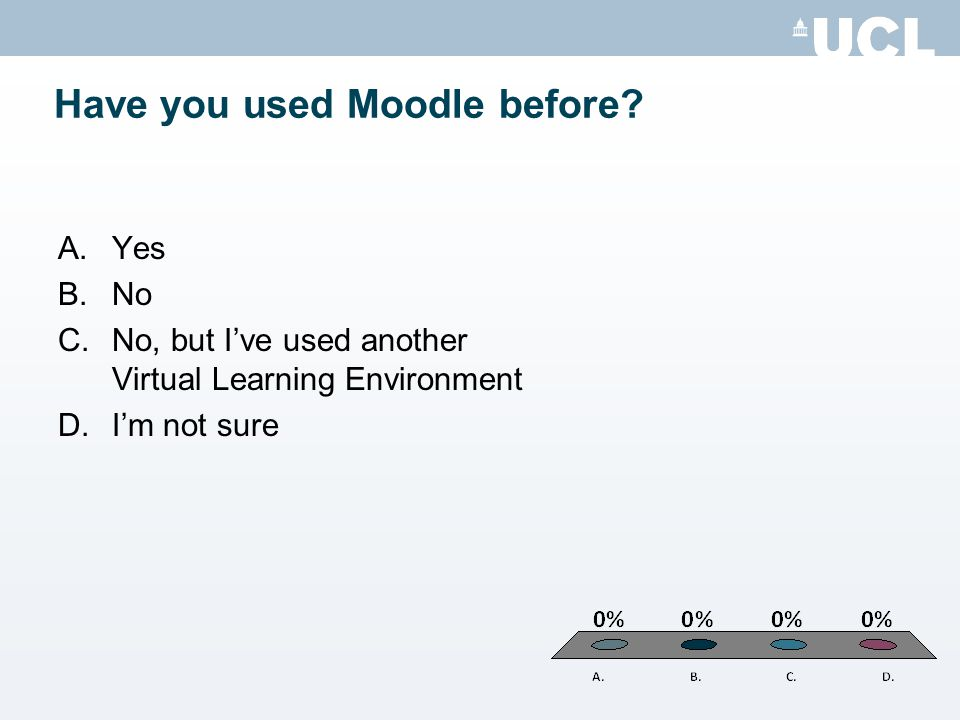 Have you used Moodle before.