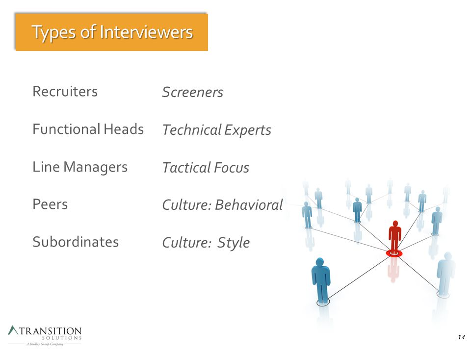 Types of Interviewers 14 Screeners Technical Experts Tactical Focus Culture: Behavioral Culture: Style Recruiters Functional Heads Line Managers Peers Subordinates