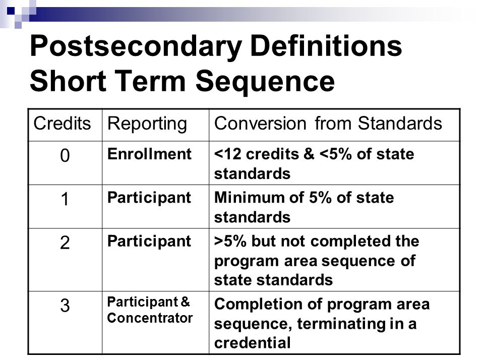 Postsecondary Definitions Short Term Sequence CreditsReportingConversion from Standards 0 Enrollment<12 credits & <5% of state standards 1 ParticipantMinimum of 5% of state standards 2 Participant>5% but not completed the program area sequence of state standards 3 Participant & Concentrator Completion of program area sequence, terminating in a credential