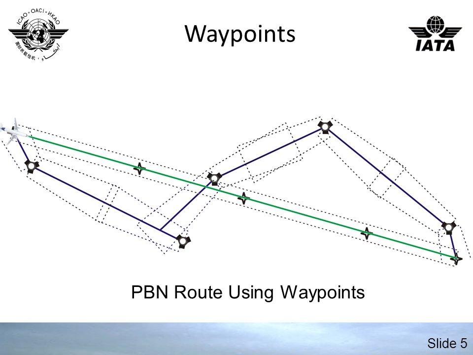Slide 5 PBN Route Using Waypoints Waypoints