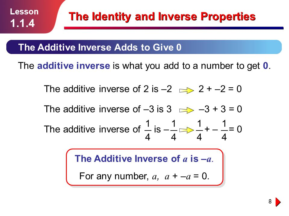 Additive Inverse Worksheet Davezan – Additive Inverse Worksheets