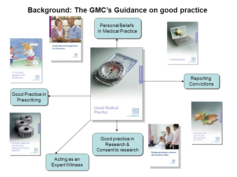 Good Practice in Prescribing Good Practice in Prescribing Reporting Convictions Reporting Convictions Personal Beliefs in Medical Practice Personal Beliefs in Medical Practice Acting as an Expert Witness Acting as an Expert Witness Good practice in Research & Consent to research Good practice in Research & Consent to research Background: The GMC's Guidance on good practice