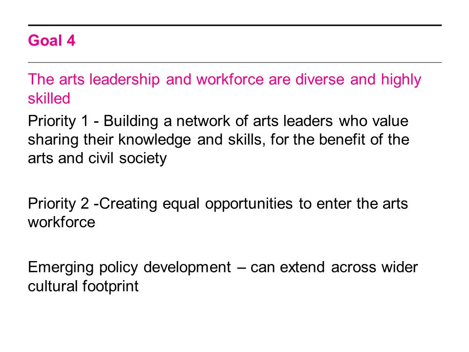 Goal 4 The arts leadership and workforce are diverse and highly skilled Priority 1 - Building a network of arts leaders who value sharing their knowledge and skills, for the benefit of the arts and civil society Priority 2 -Creating equal opportunities to enter the arts workforce Emerging policy development – can extend across wider cultural footprint