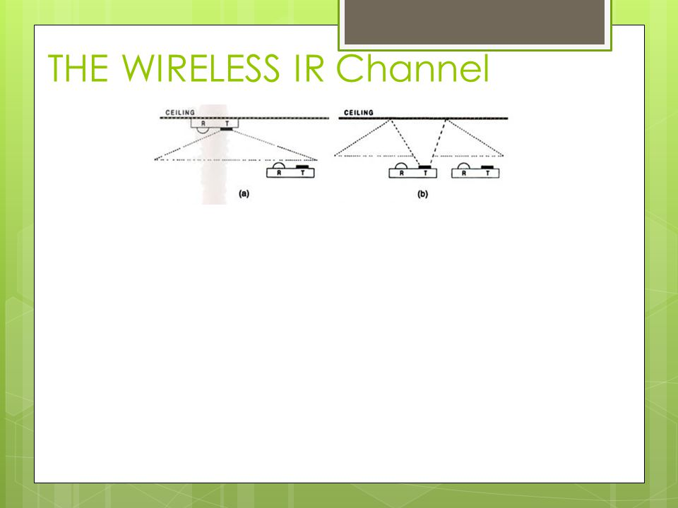 THE WIRELESS IR Channel