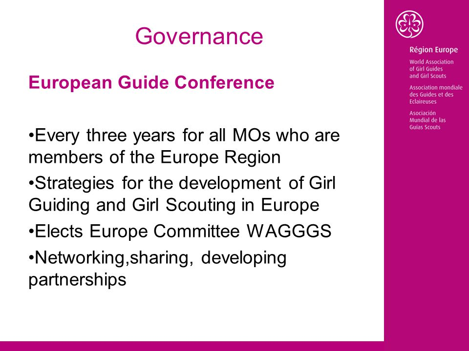 Governance European Guide Conference Every three years for all MOs who are members of the Europe Region Strategies for the development of Girl Guiding and Girl Scouting in Europe Elects Europe Committee WAGGGS Networking,sharing, developing partnerships