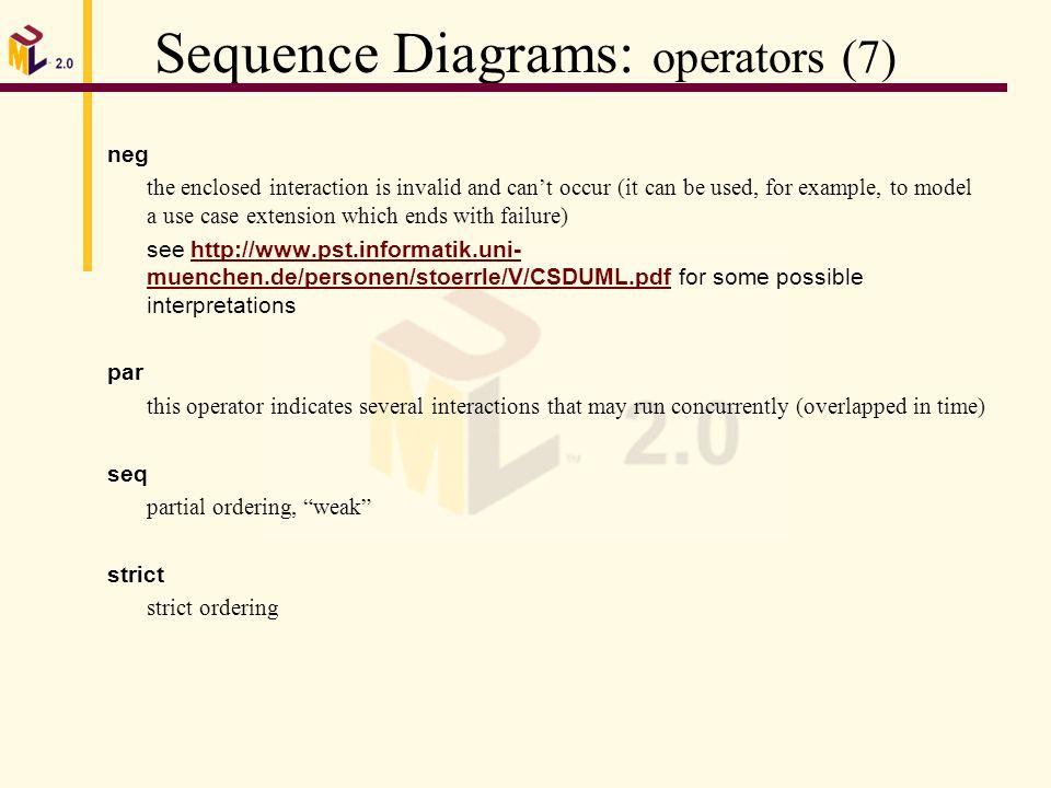 Nicol carissimi in uml 20 summary whats behind uml mda uml 19 sequence ccuart Choice Image