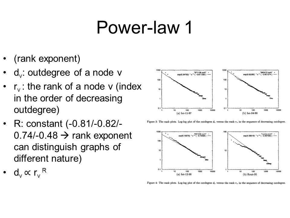Power-law 1 (rank exponent) d v : outdegree of a node v r v : the rank of a node v (index in the order of decreasing outdegree) R: constant (-0.81/-0.82/- 0.74/-0.48  rank exponent can distinguish graphs of different nature) d v ∝ r v R