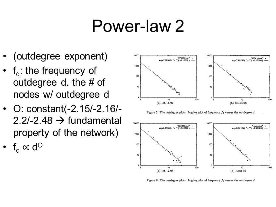 Power-law 2 (outdegree exponent) f d : the frequency of outdegree d.