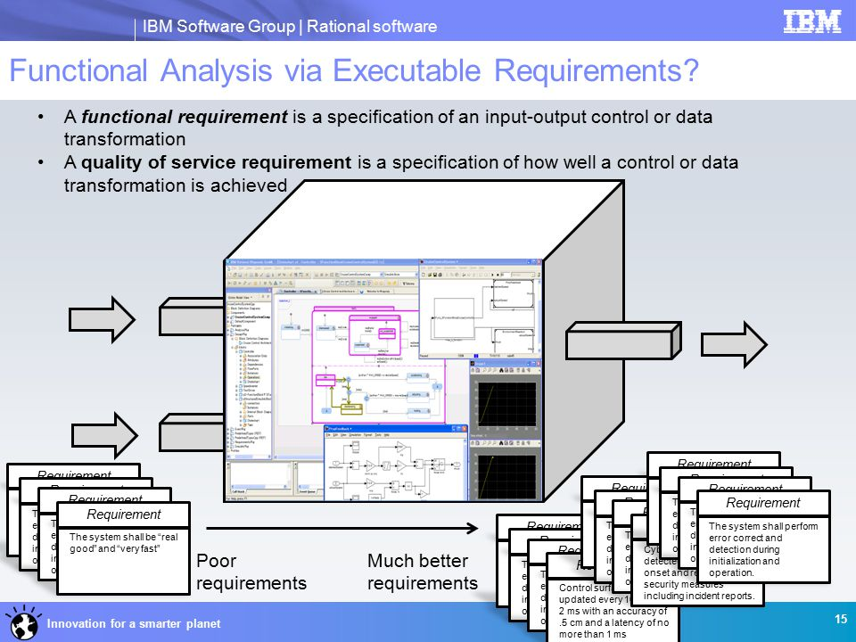 IBM Software Group | Rational software Innovation for a smarter planet Functional Analysis via Executable Requirements.