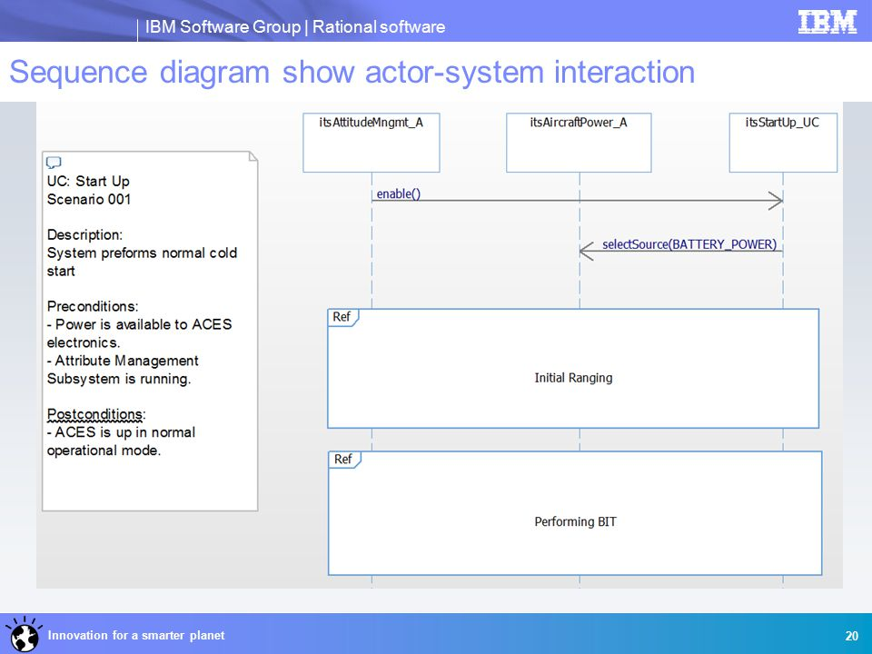 IBM Software Group | Rational software Innovation for a smarter planet 20 Sequence diagram show actor-system interaction