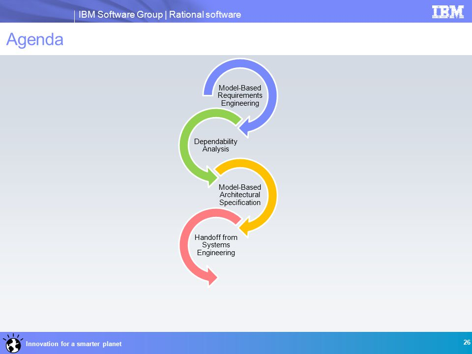 IBM Software Group | Rational software Innovation for a smarter planet Agenda 26 Dependability Analysis Model-Based Architectural Specification Handoff from Systems Engineering Model-Based Requirements Engineering