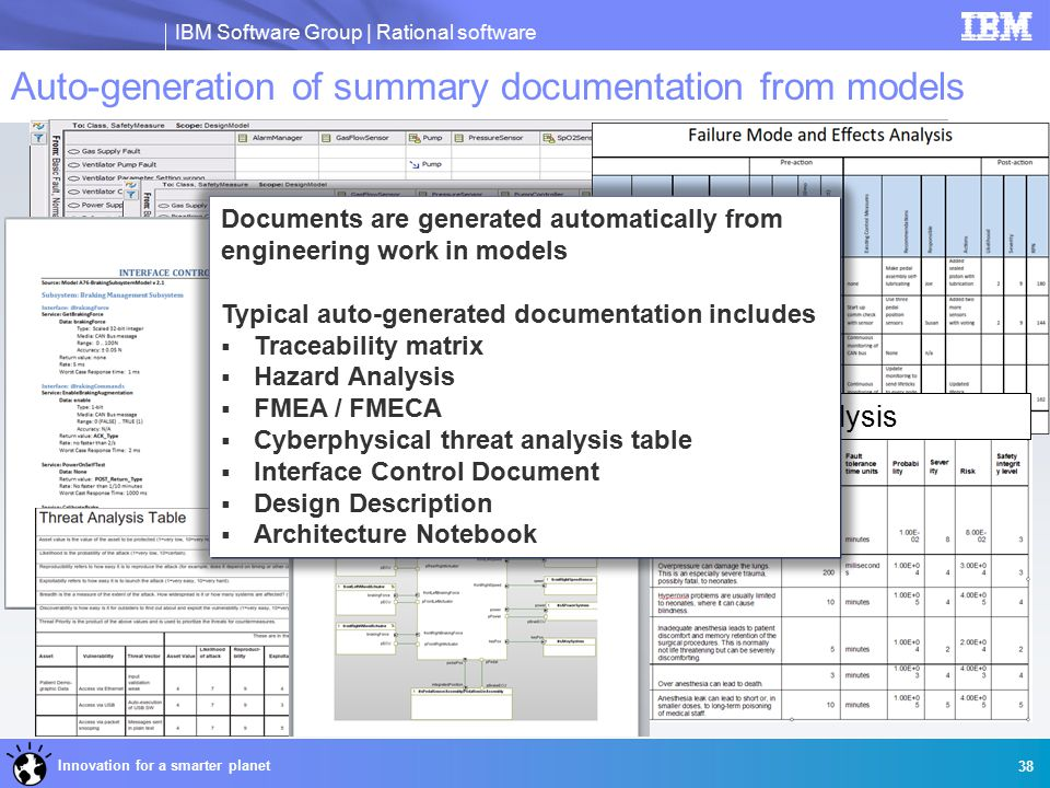 IBM Software Group | Rational software Innovation for a smarter planet Auto-generation of summary documentation from models 38 Hazard Analysis Documents are generated automatically from engineering work in models Typical auto-generated documentation includes  Traceability matrix  Hazard Analysis  FMEA / FMECA  Cyberphysical threat analysis table  Interface Control Document  Design Description  Architecture Notebook