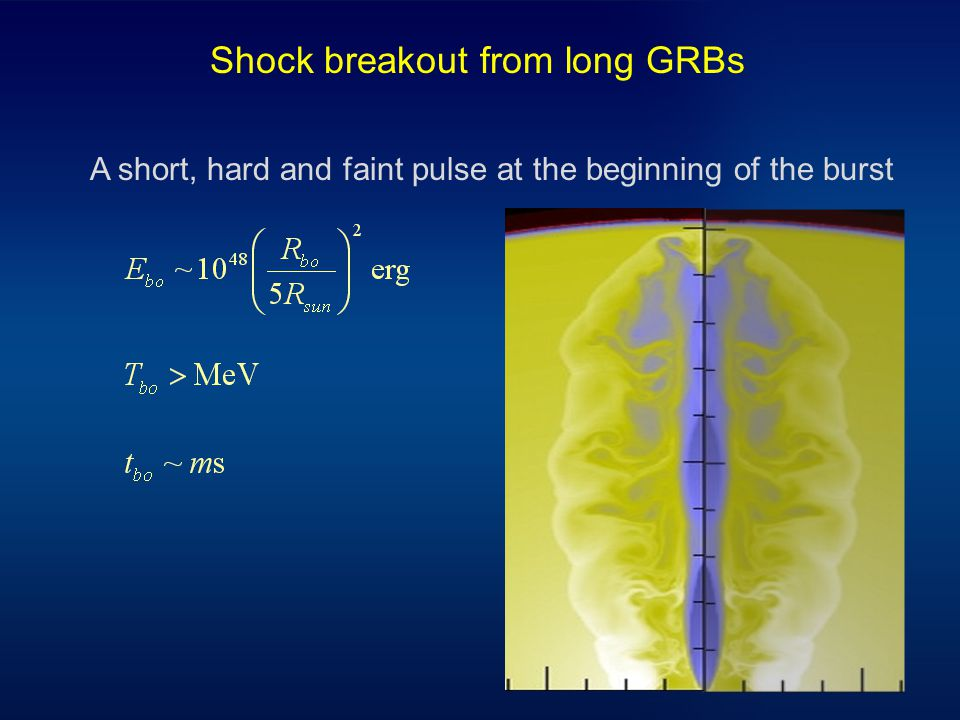 Shock breakout from long GRBs A short, hard and faint pulse at the beginning of the burst