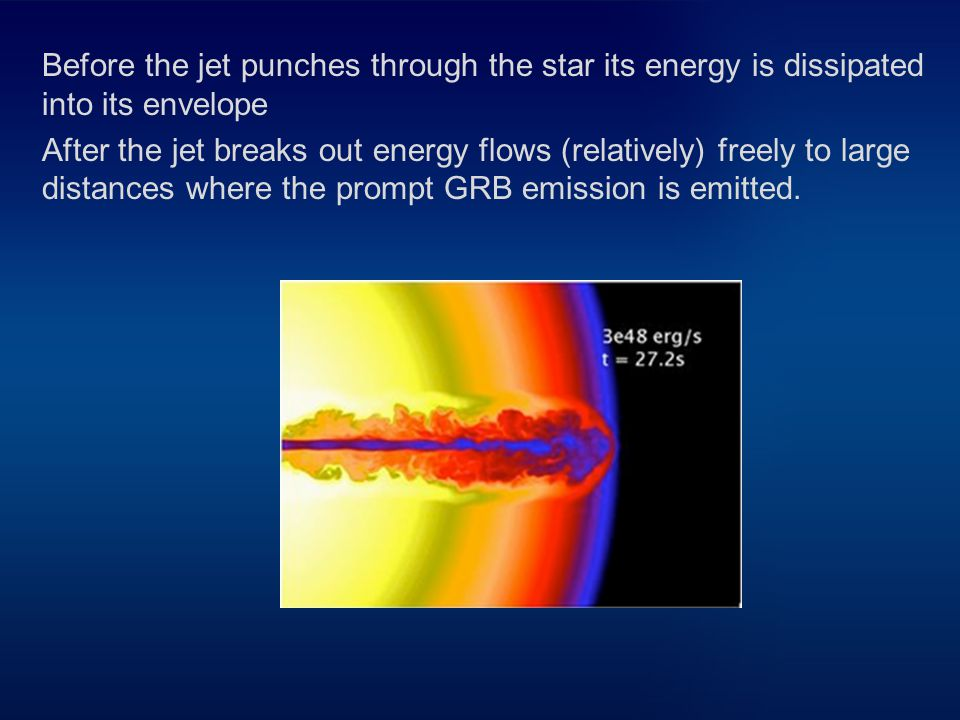 Before the jet punches through the star its energy is dissipated into its envelope After the jet breaks out energy flows (relatively) freely to large distances where the prompt GRB emission is emitted.
