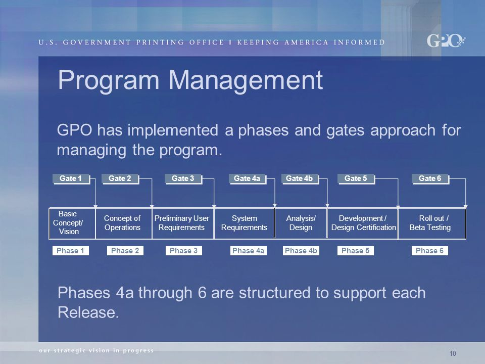10 Program Management GPO has implemented a phases and gates approach for managing the program.
