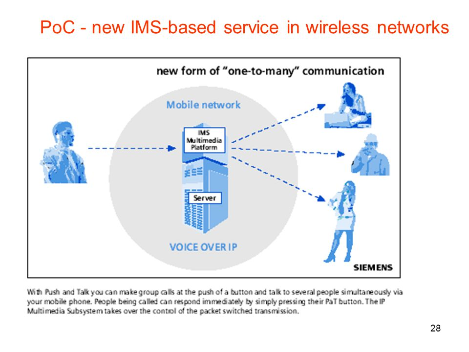28 PoC - new IMS-based service in wireless networks
