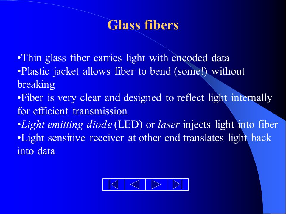Glass fibers Thin glass fiber carries light with encoded data Plastic jacket allows fiber to bend (some!) without breaking Fiber is very clear and designed to reflect light internally for efficient transmission Light emitting diode (LED) or laser injects light into fiber Light sensitive receiver at other end translates light back into data