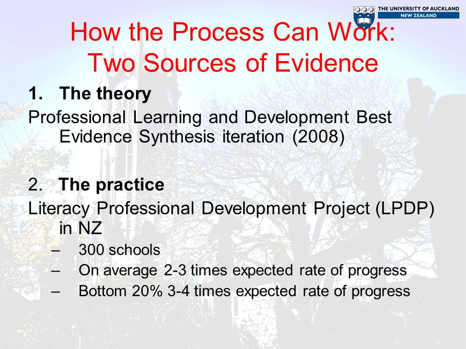 How the Process Can Work: Two Sources of Evidence 1.The theory Professional Learning and Development Best Evidence Synthesis iteration (2008) 2.