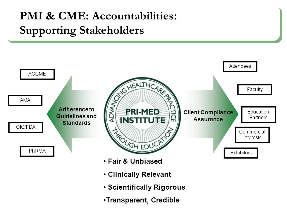 Commercial Interests Education Partners OIG/FDA AMA Faculty Attendees ACCME Adherence to Guidelines and Standards Client Compliance Assurance PhRMA Exhibitors Fair & Unbiased Clinically Relevant Scientifically Rigorous Transparent, Credible PMI & CME: Accountabilities: Supporting Stakeholders