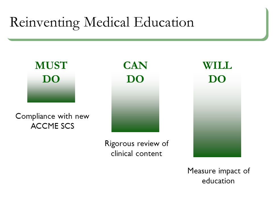 Reinventing Medical Education MUST DO CAN DO WILL DO Compliance with new ACCME SCS Rigorous review of clinical content Measure impact of education