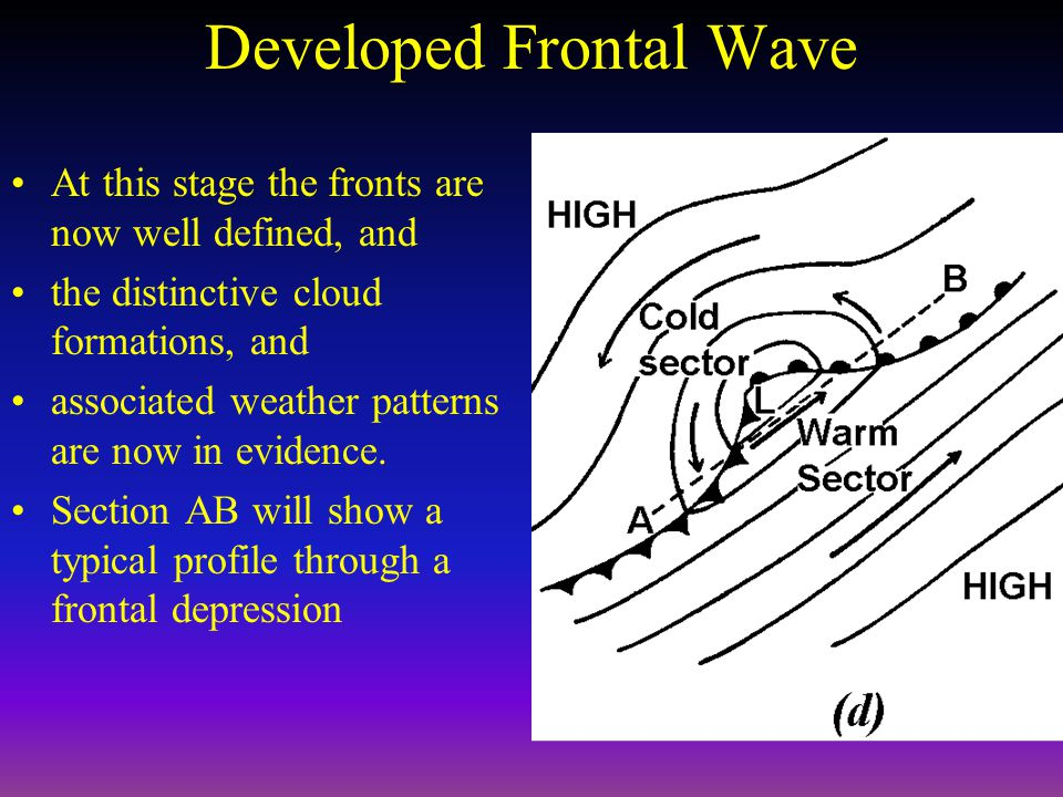Frontal Systems Lessons 35/36/37 Definition of a Front A front is ...