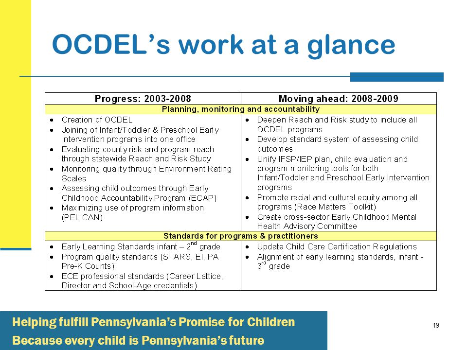19 OCDEL's work at a glance Helping fulfill Pennsylvania's Promise for Children Because every child is Pennsylvania's future