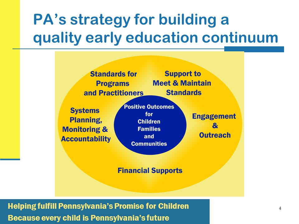 4 PA's strategy for building a quality early education continuum Helping fulfill Pennsylvania's Promise for Children Because every child is Pennsylvania's future