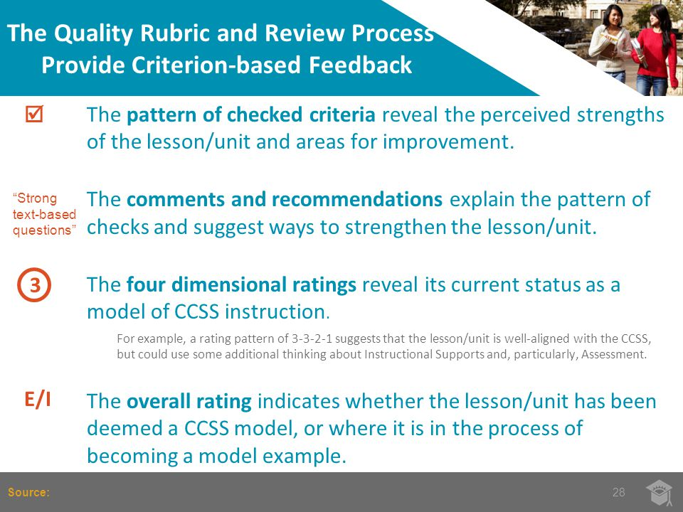 The Quality Rubric and Review Process Provide Criterion-based Feedback The pattern of checked criteria reveal the perceived strengths of the lesson/unit and areas for improvement.