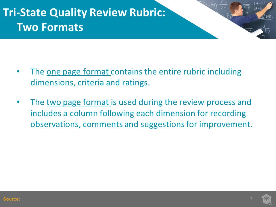 The one page format contains the entire rubric including dimensions, criteria and ratings.